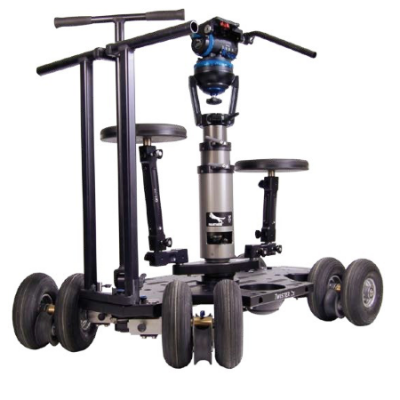 Twister dolly by Panther